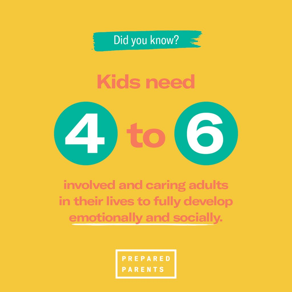Kids need 4-6 involved and caring adults in their lives to fully develop