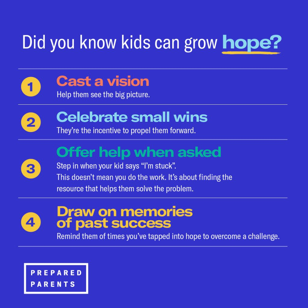 you can help kids nuture hope by having them see the big picture, celebrating small wins, offering help when asked and drawing on memories.