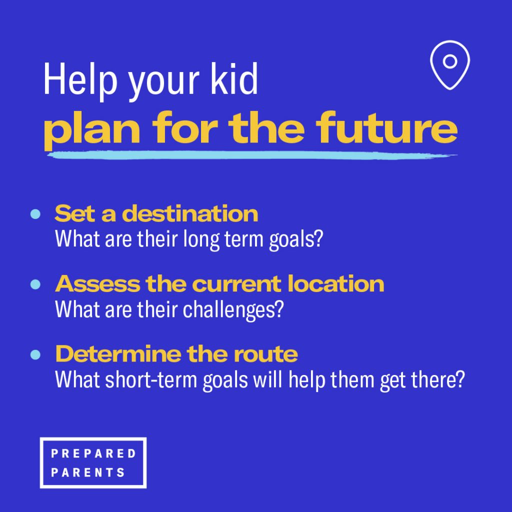 Help your kid plan for the future: set long term goals, assess their current challenges, determine short-term goals to get there
