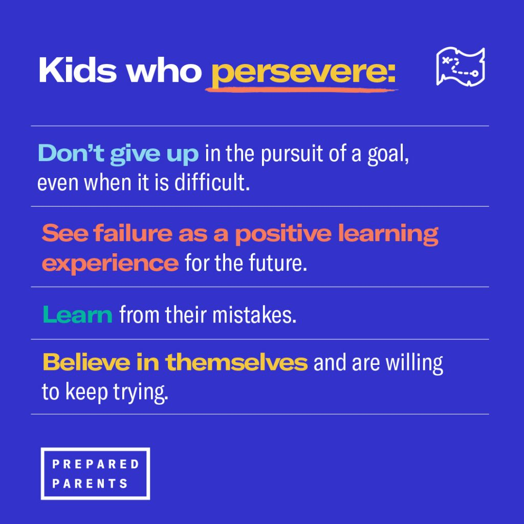Kids who persevere: don't give up, see failure as a positive learning experience, learn from mistakes, and believe in themselves