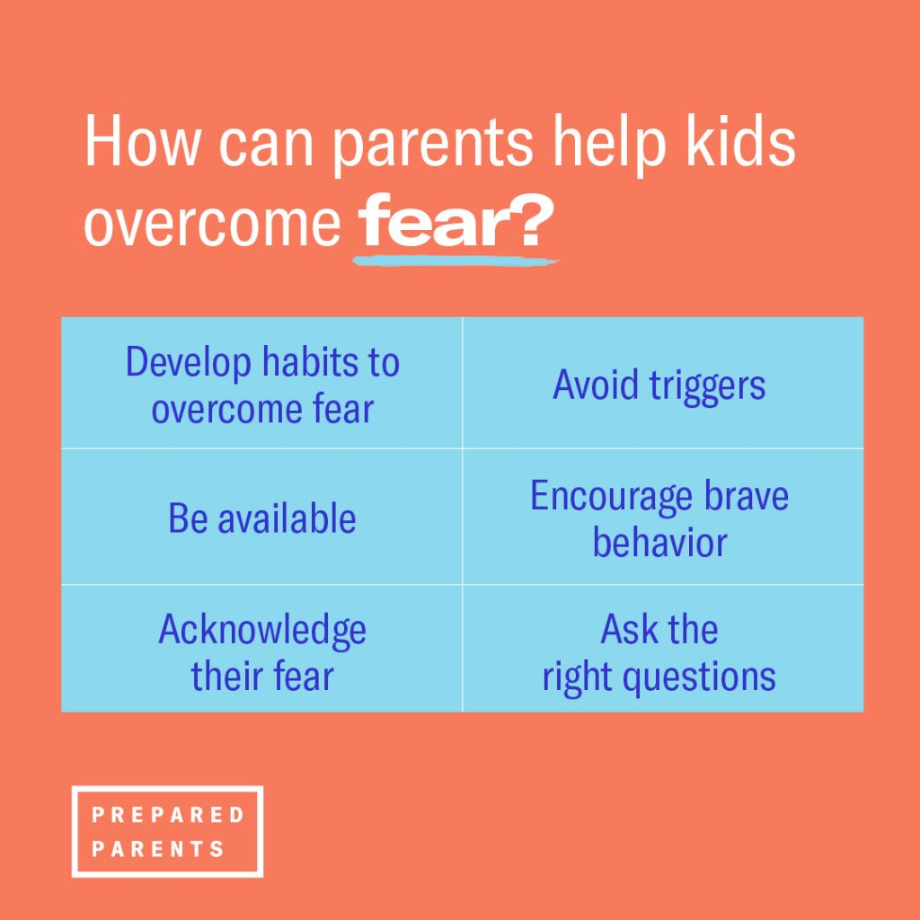 How can parents help kids overcome fear? Develop habits to overcome fear be available. Acknowledge their fear. Avoid triggers. Encourage brave behavior. Ask the right questions.