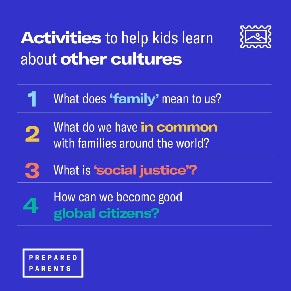 """Activities to learn about other cultures: what does """"family"""" mean and what do we have in common with other families around the world? What is social justice and how can we become global citizens?"""