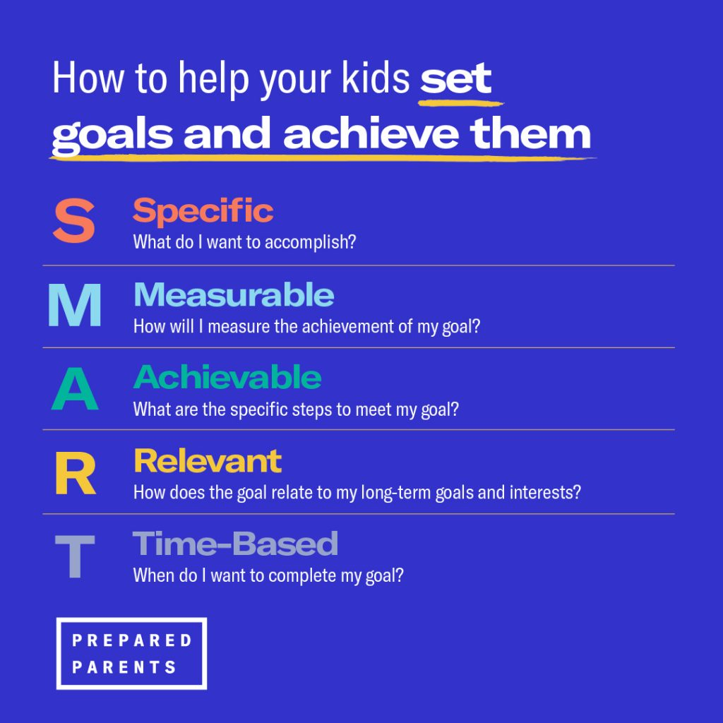How to help your kids set goals and achieve them: SMART goals