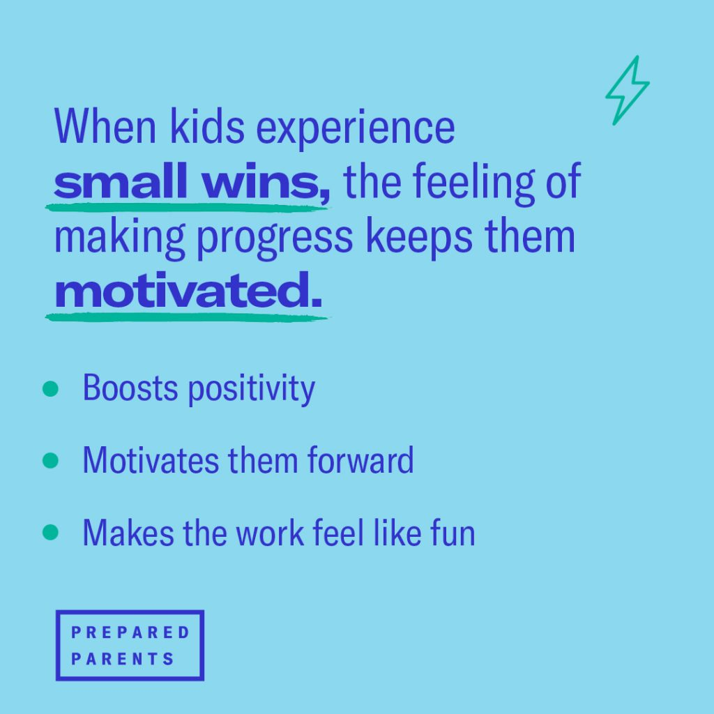 Experiencing small wins helps kids feel like they are making progress, which motivates them to keep going.
